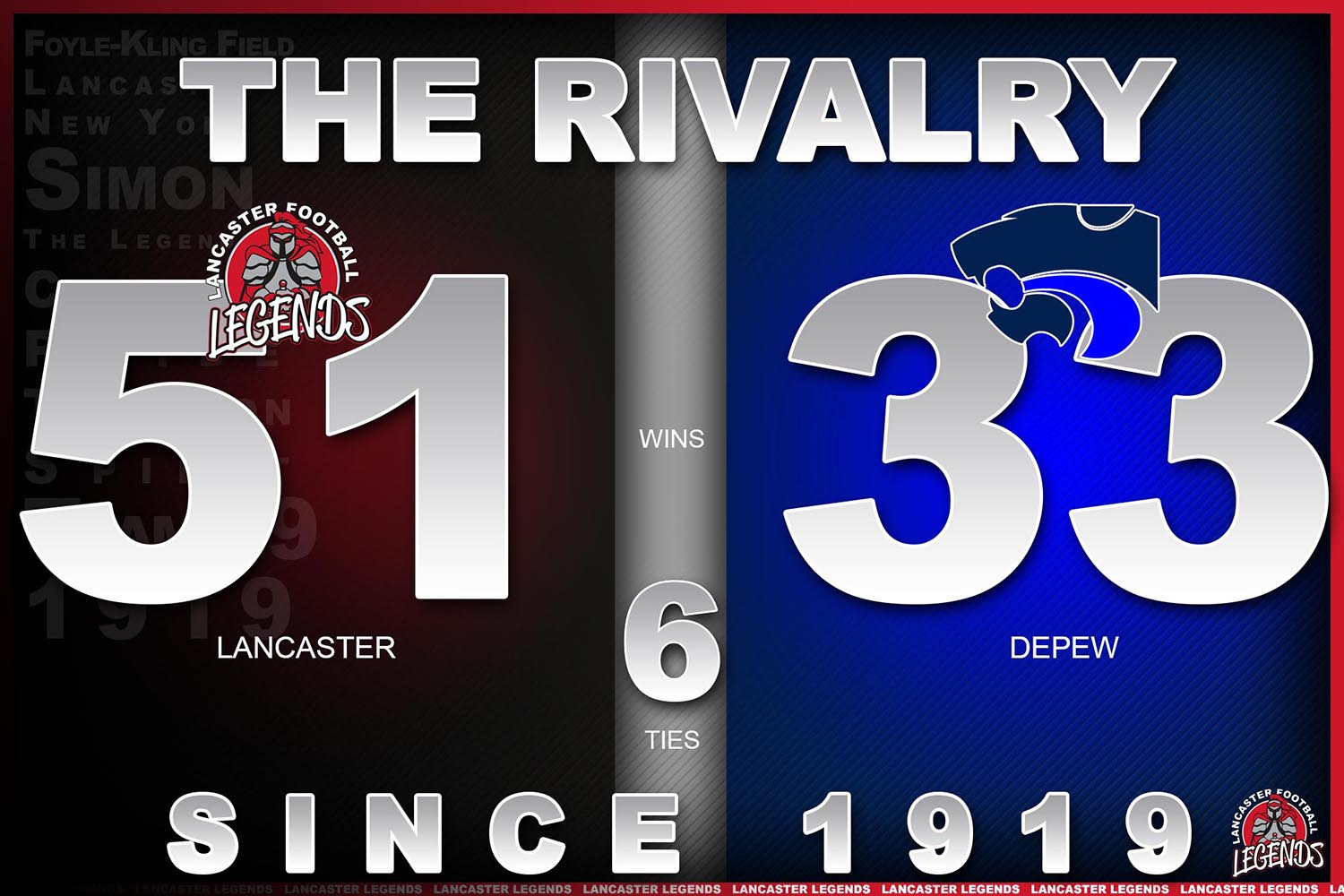 Lancaster vs Depew Comparison